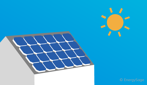 solar-power-for-home-and-business_1
